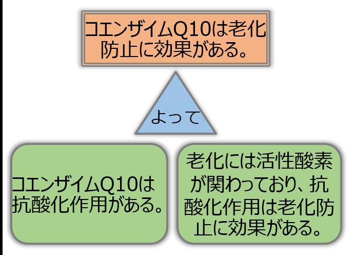 f:id:ko1hayashi:20180206110241p:plain