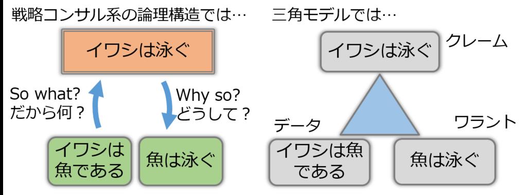 f:id:ko1hayashi:20180207144548p:plain