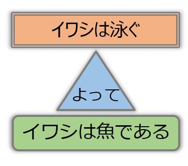 f:id:ko1hayashi:20180207144615p:plain