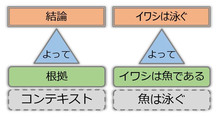 f:id:ko1hayashi:20180207144708p:plain