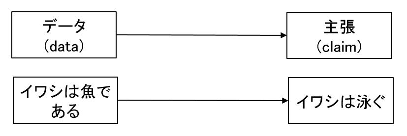 f:id:ko1hayashi:20180208225430p:plain