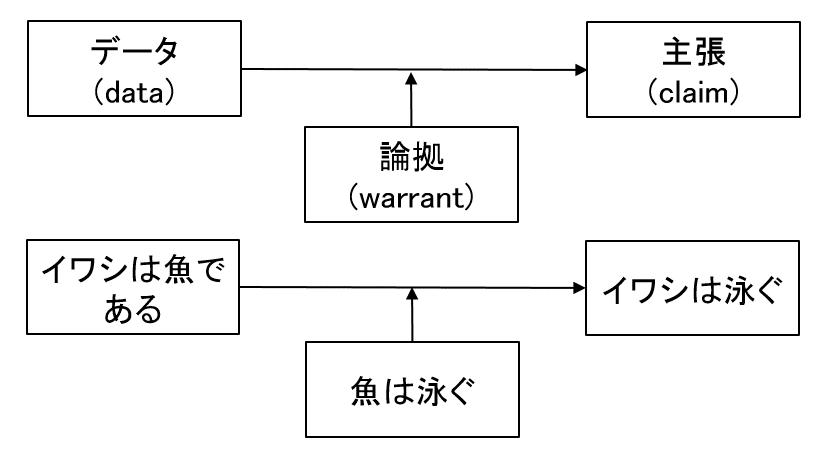 f:id:ko1hayashi:20180208225500p:plain