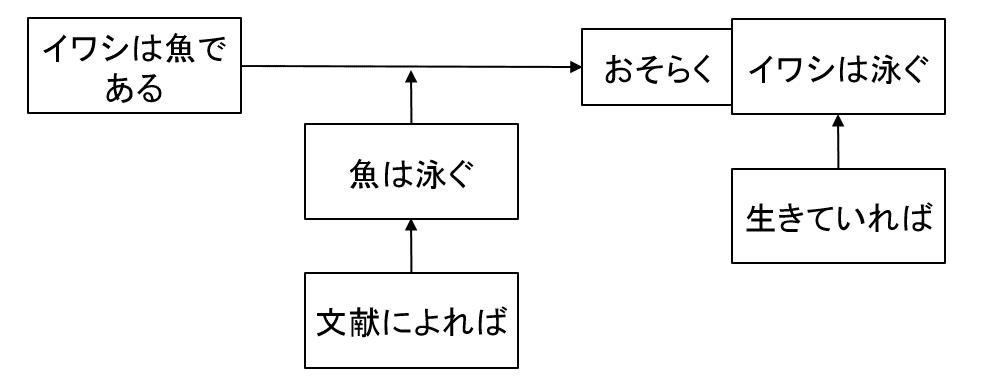 f:id:ko1hayashi:20180208225537p:plain