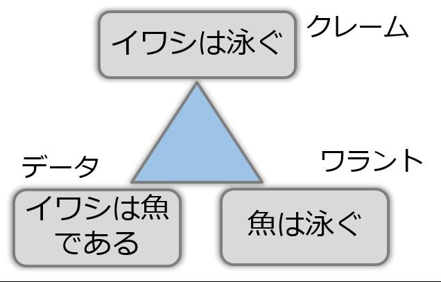 f:id:ko1hayashi:20180208225851p:plain