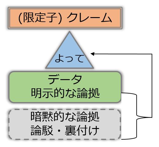 f:id:ko1hayashi:20180208225918p:plain