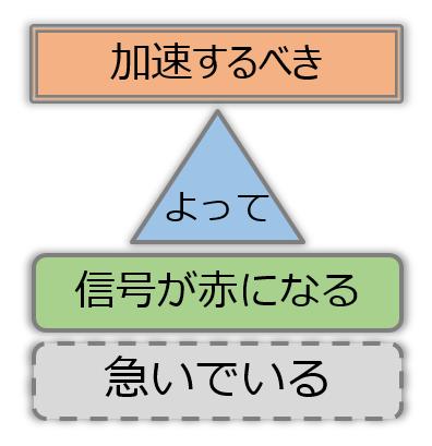 f:id:ko1hayashi:20180215190508p:plain