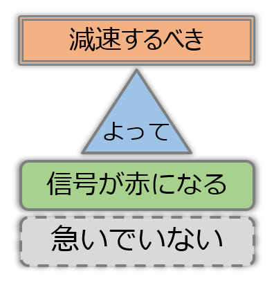 f:id:ko1hayashi:20180215190511p:plain