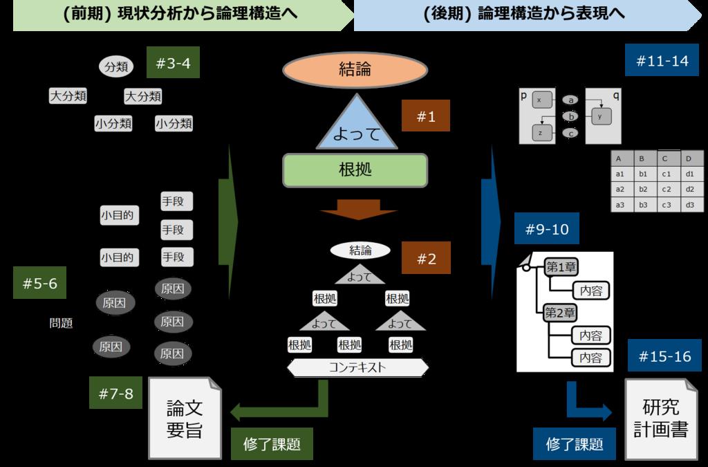 f:id:ko1hayashi:20180818224059p:plain