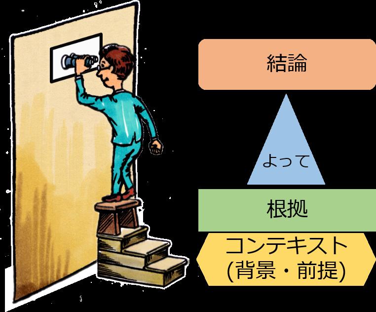 f:id:ko1hayashi:20190526182139p:plain:w300