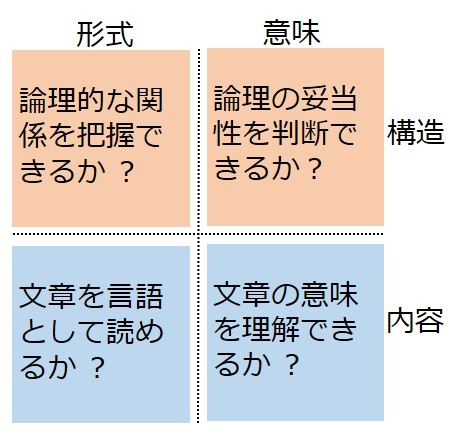 f:id:ko1hayashi:20191231102827j:plain