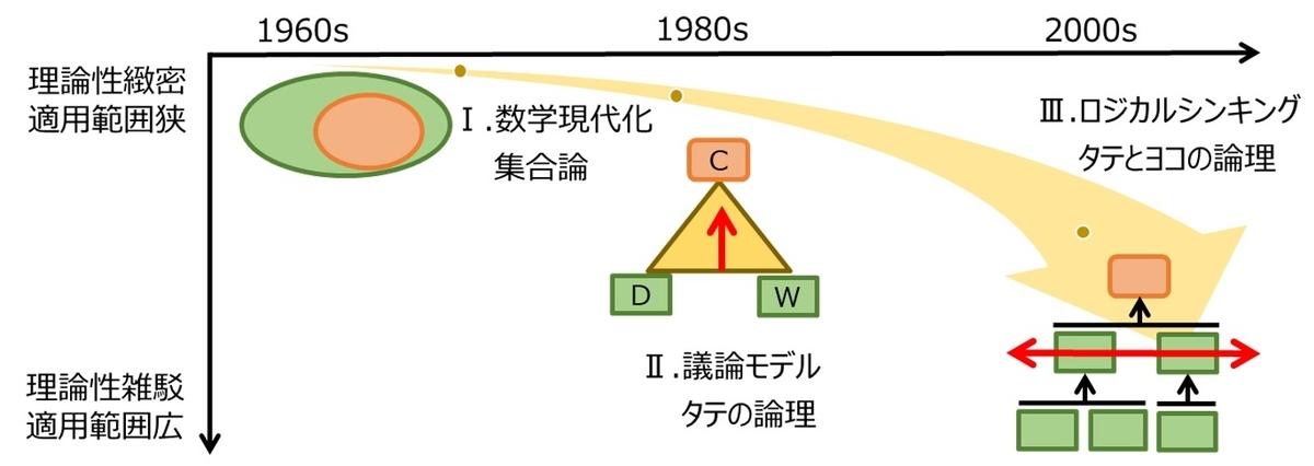 f:id:ko1hayashi:20200801124957j:plain