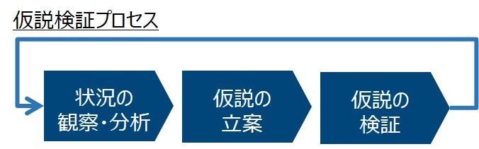 f:id:ko1hayashi:20200816233353j:plain