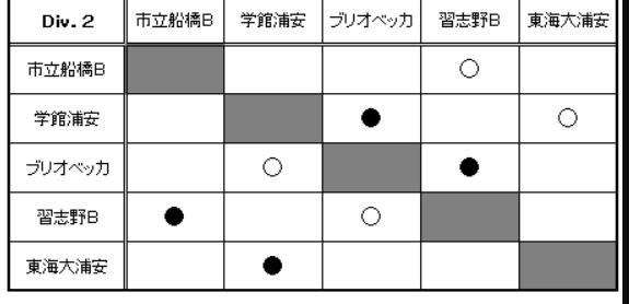 f:id:ko77:20201011231848p:plain