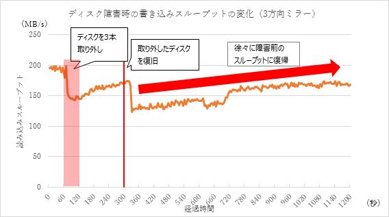 f:id:ko_sakamaki:20170324135627p:plain