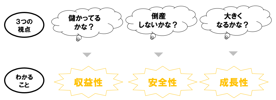 f:id:koala_log:20190401110041p:plain
