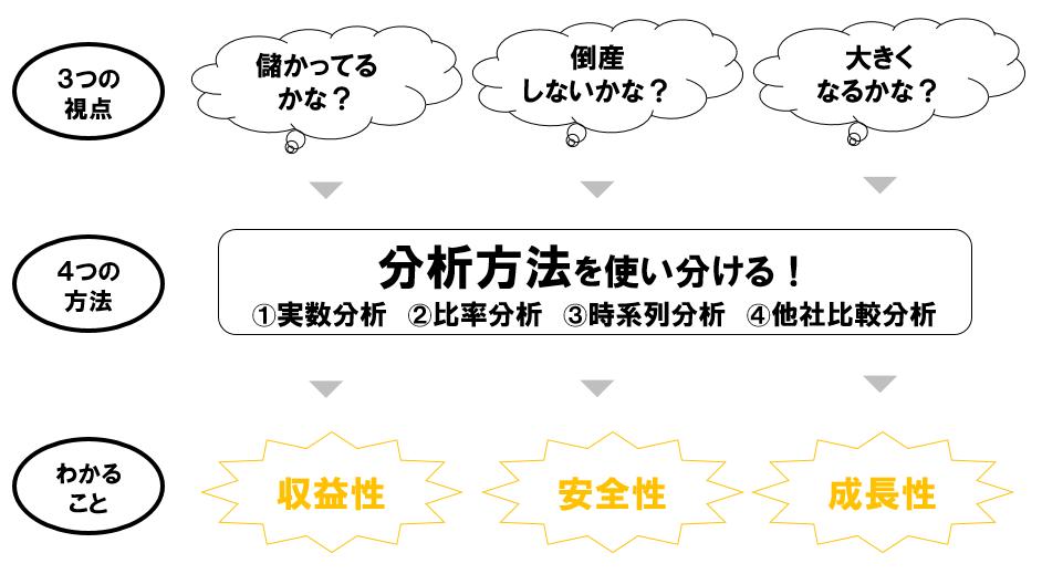 f:id:koala_log:20190401110152p:plain