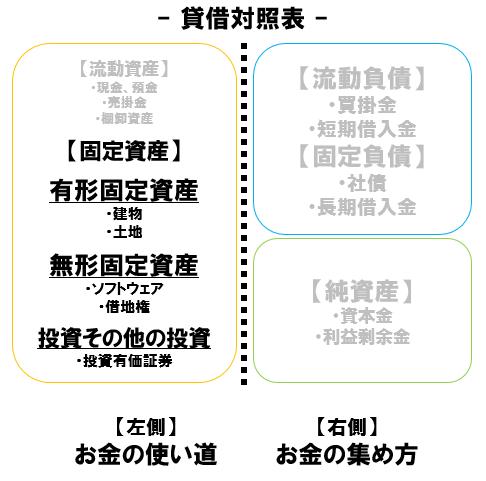 f:id:koala_log:20190518182147p:plain
