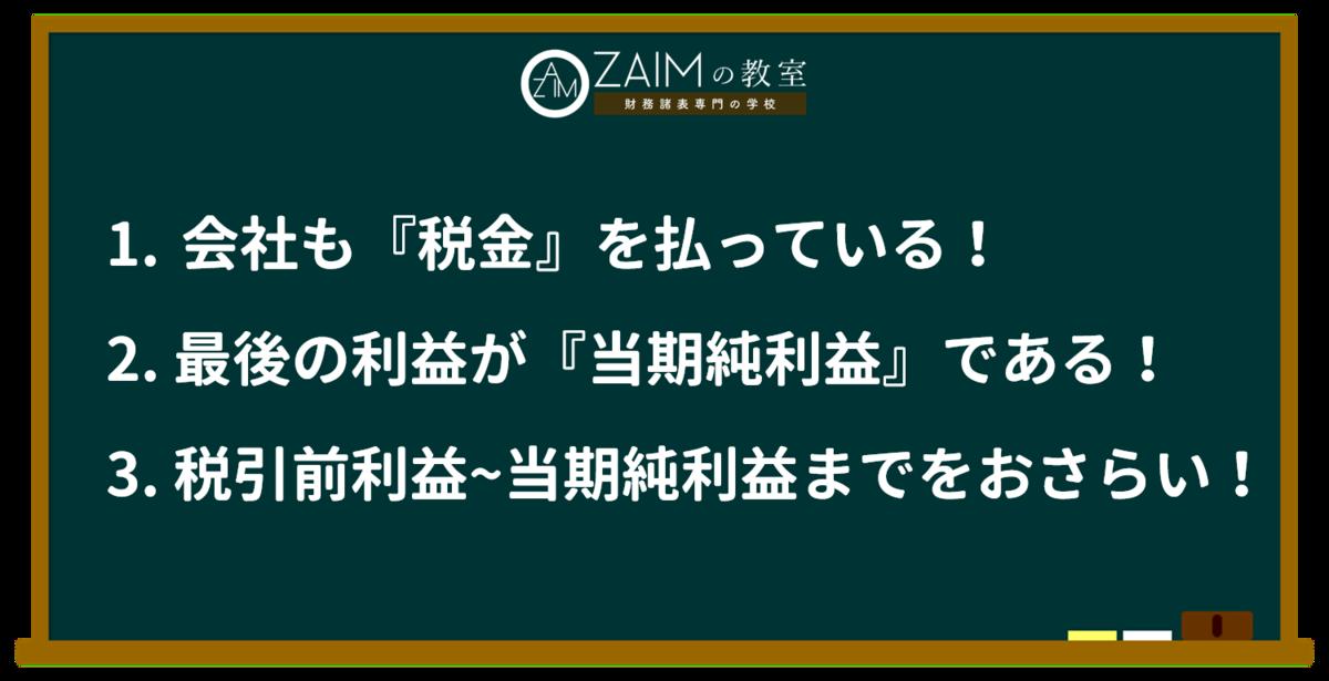 f:id:koala_log:20190602103923p:plain