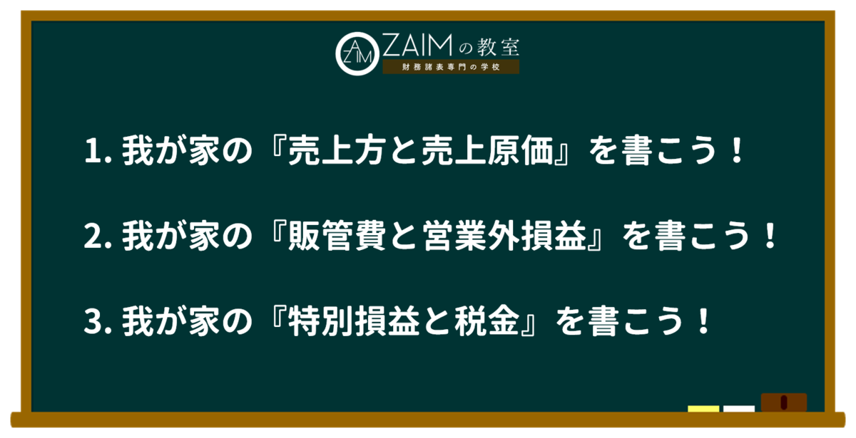 f:id:koala_log:20190602105536p:plain
