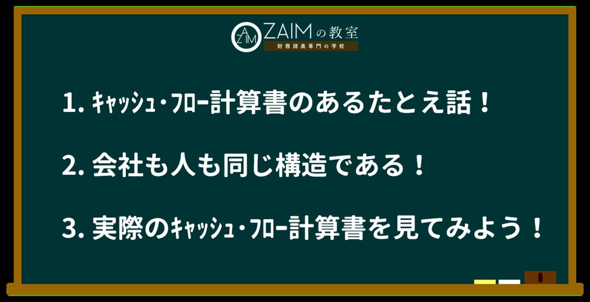 f:id:koala_log:20190603101444p:plain