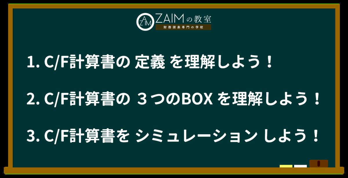 f:id:koala_log:20190603103453p:plain
