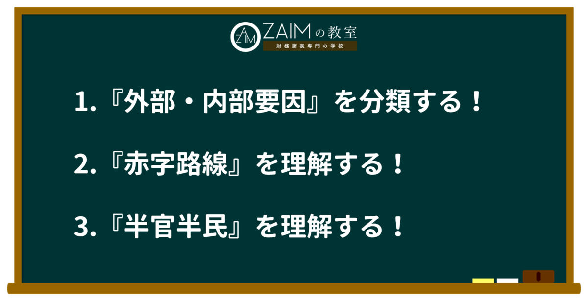 f:id:koala_log:20190618074048p:plain
