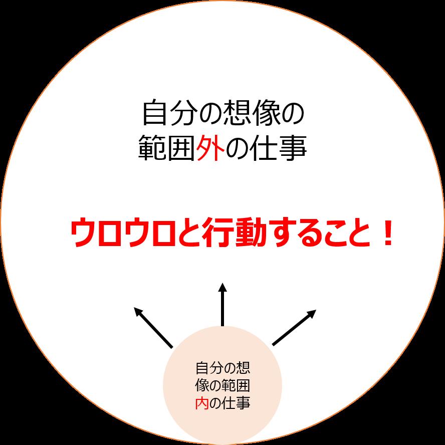 f:id:koala_log:20190902153337p:plain