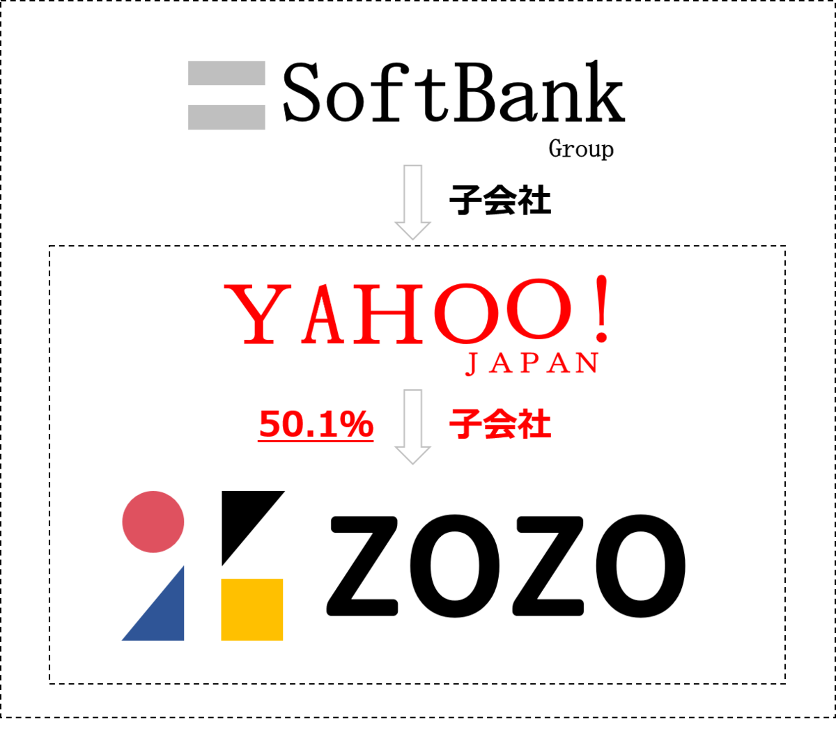 f:id:koala_log:20190912143516p:plain