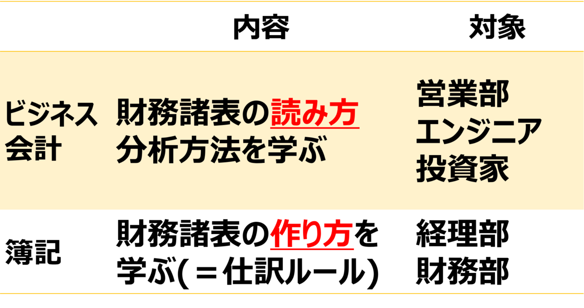 f:id:koala_log:20191214155906p:plain