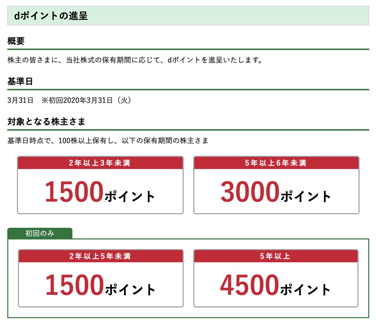 f:id:koala_log:20200623113051p:plain