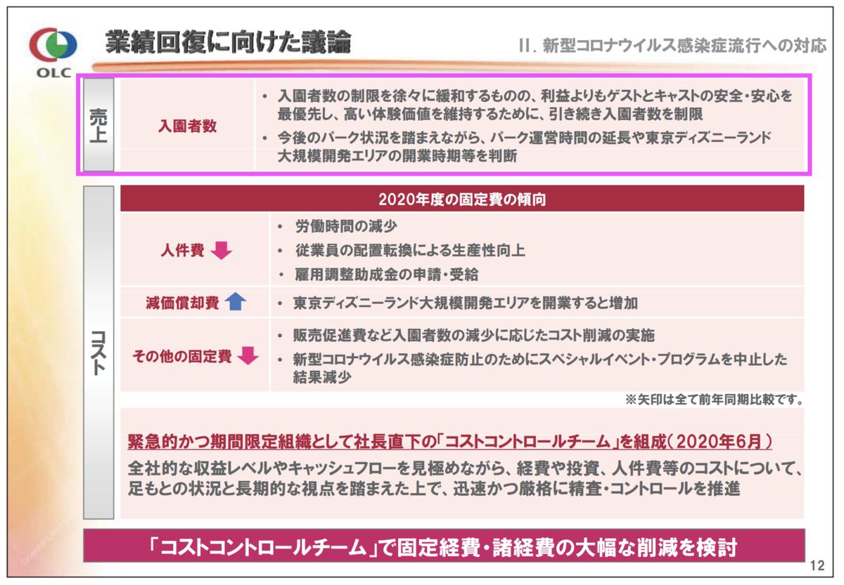 f:id:koala_log:20200730171230p:plain