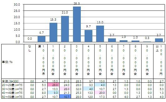 f:id:koalion0105:20170831211820j:plain