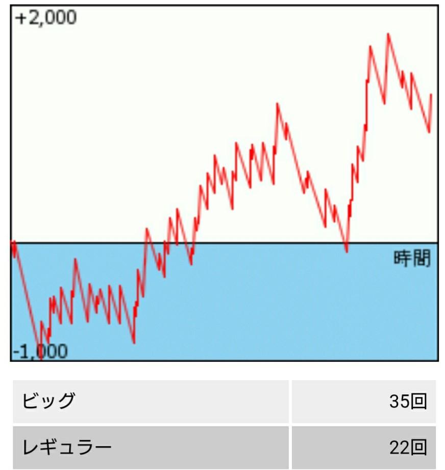 f:id:koba-HANAHANA:20170619000832j:plain