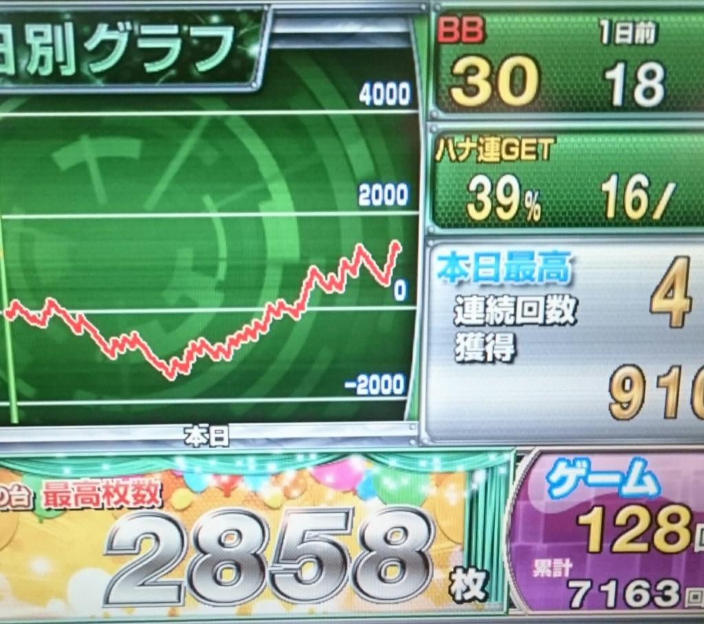 f:id:koba-HANAHANA:20170719000000j:plain