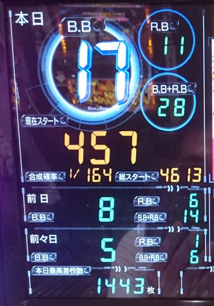f:id:koba-HANAHANA:20170923231102j:plain