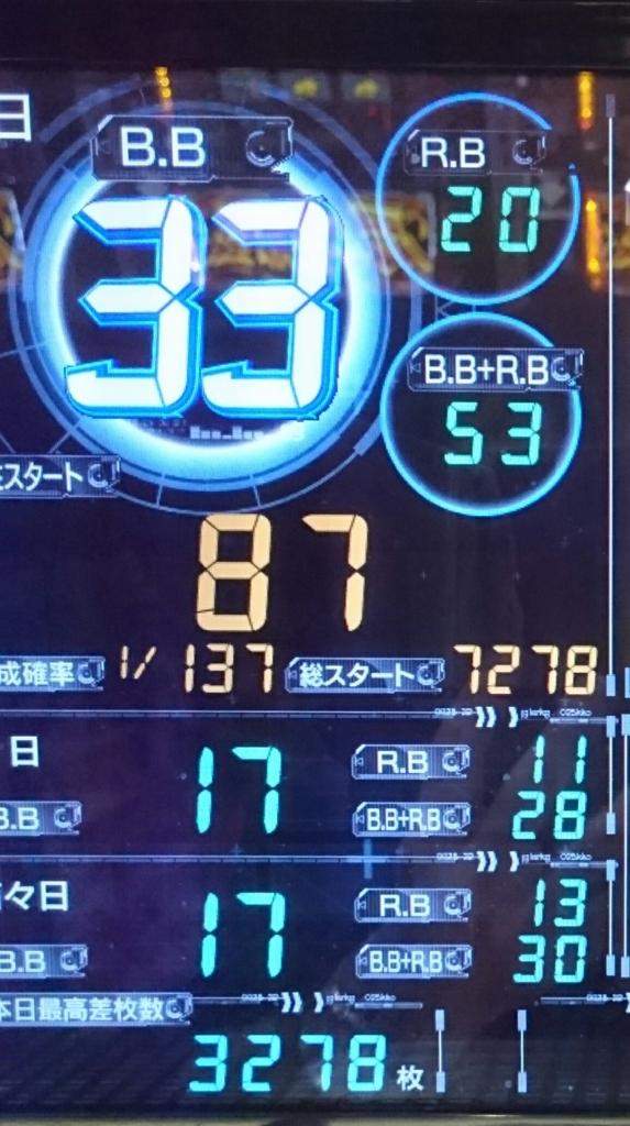 f:id:koba-HANAHANA:20171105195309j:plain