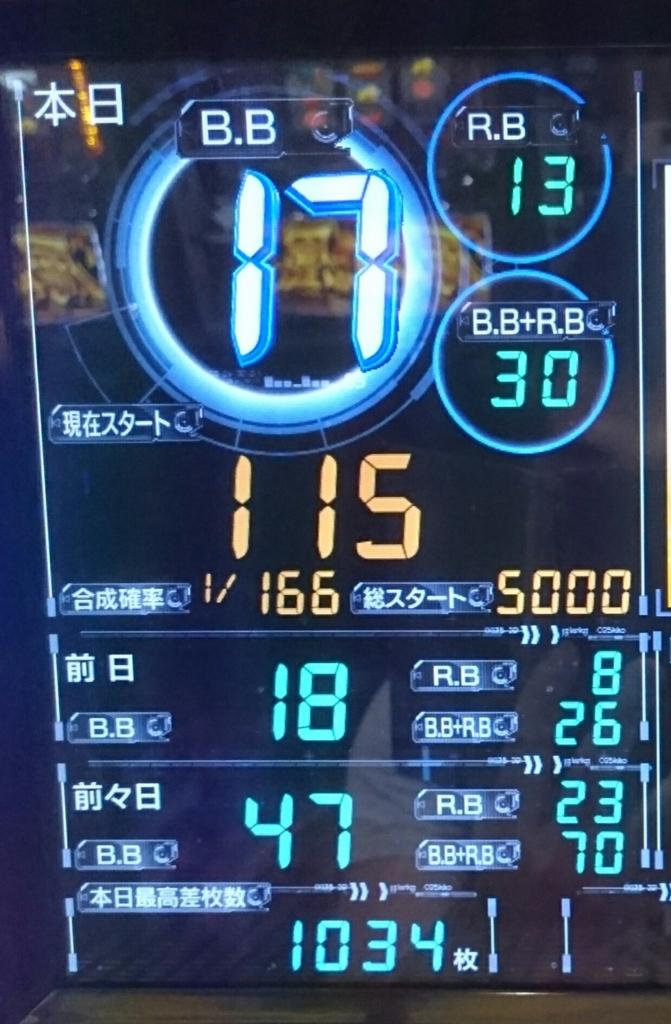 f:id:koba-HANAHANA:20171119212140j:plain