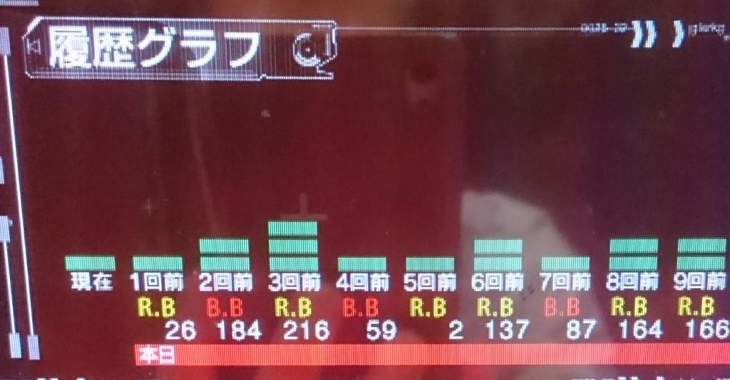 f:id:koba-HANAHANA:20171217235140j:plain