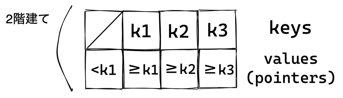 f:id:koba789:20201211235116p:plain