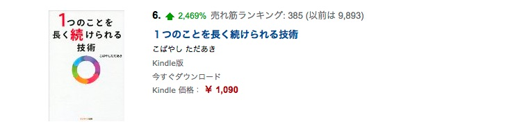 Kindleストアの人気度ランキング