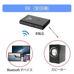 2台同時接続受信機