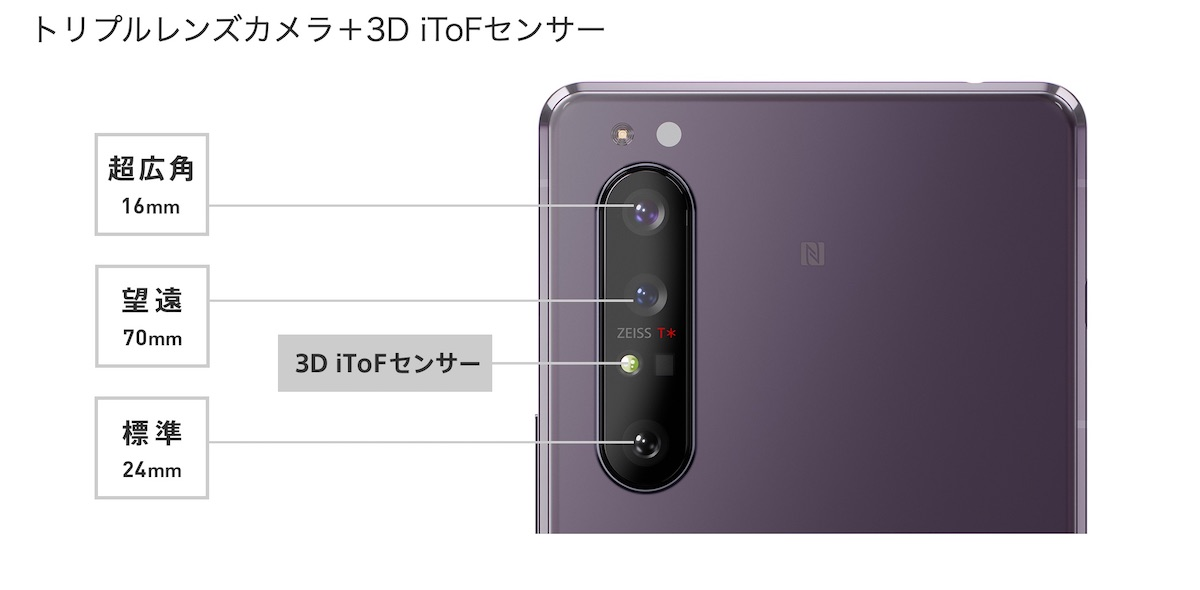Xperia 1 II(SO-51A)のカメラ