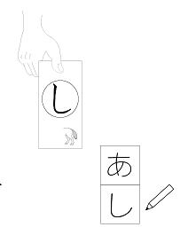 f:id:kobato-kyozai:20190603134336p:plain