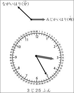 f:id:kobato-kyozai:20191224140812p:plain