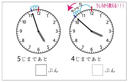 f:id:kobato-kyozai:20200210135310p:plain