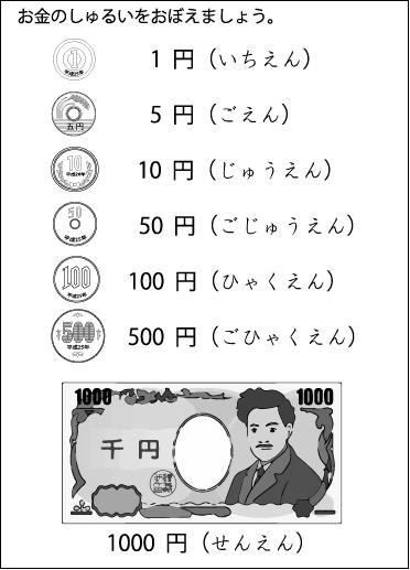 f:id:kobato-kyozai:20200218134819p:plain