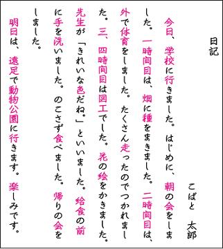 f:id:kobato-kyozai:20200320160026p:plain