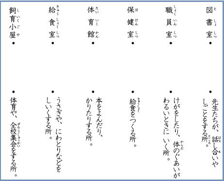 f:id:kobato-kyozai:20200408144846p:plain