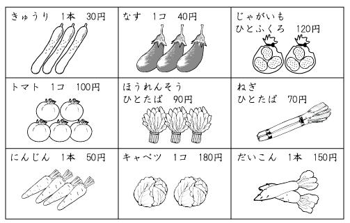 f:id:kobato-kyozai:20200413164653p:plain