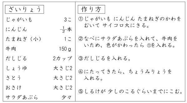 f:id:kobato-kyozai:20200414132446p:plain